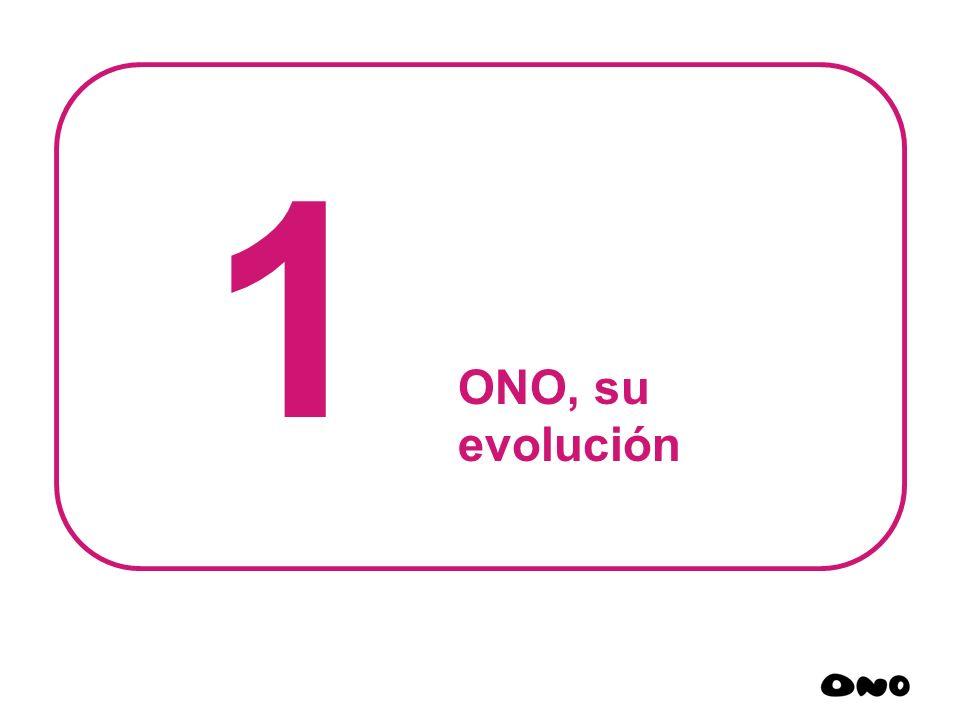 1 ONO, su evolución