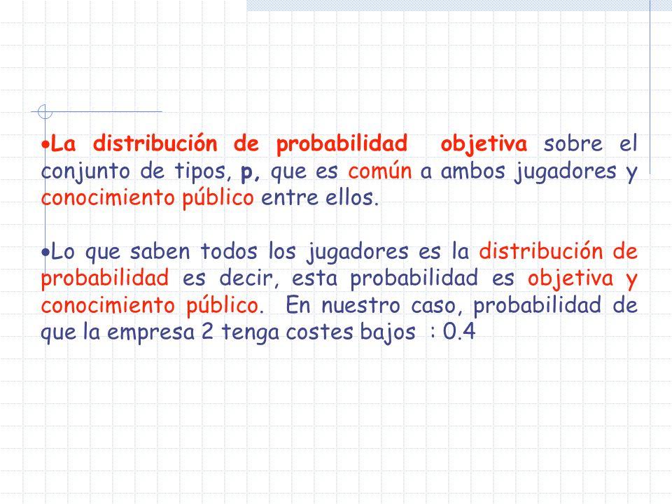La distribución de probabilidad objetiva sobre el conjunto de tipos, p, que es común a ambos jugadores y conocimiento público entre ellos.