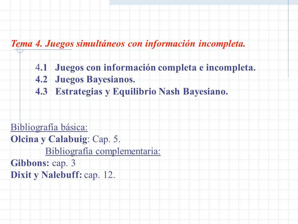 Tema 4. Juegos simultáneos con información incompleta.