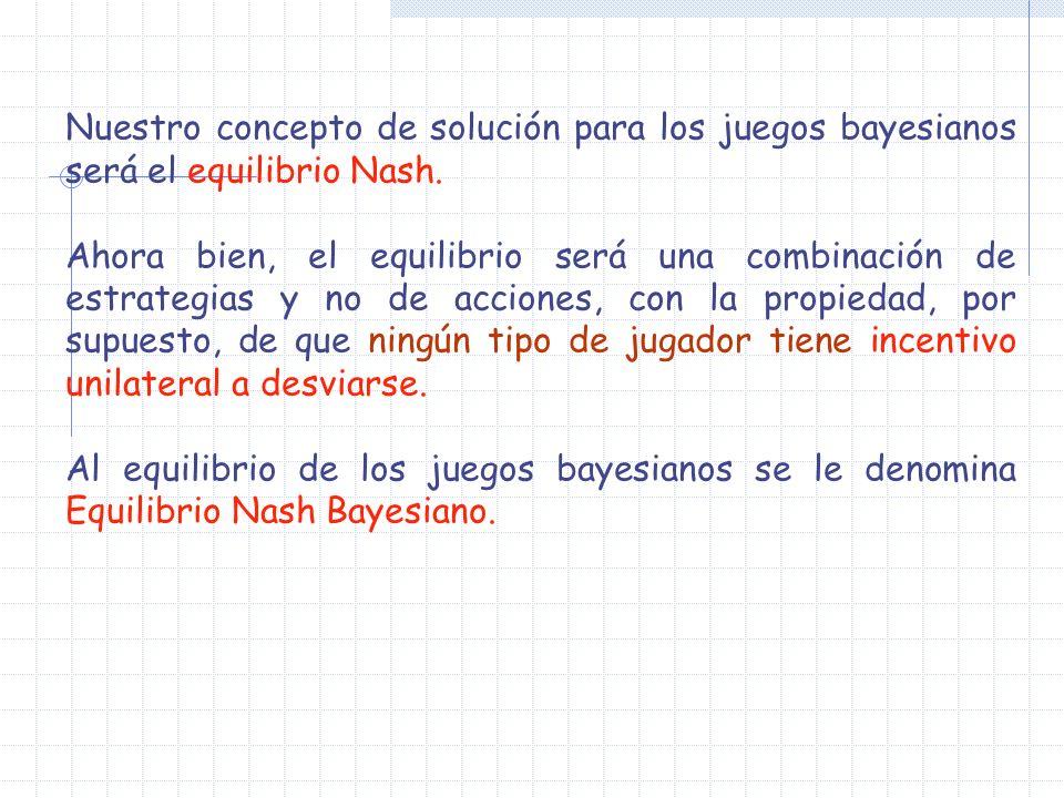 Nuestro concepto de solución para los juegos bayesianos será el equilibrio Nash.