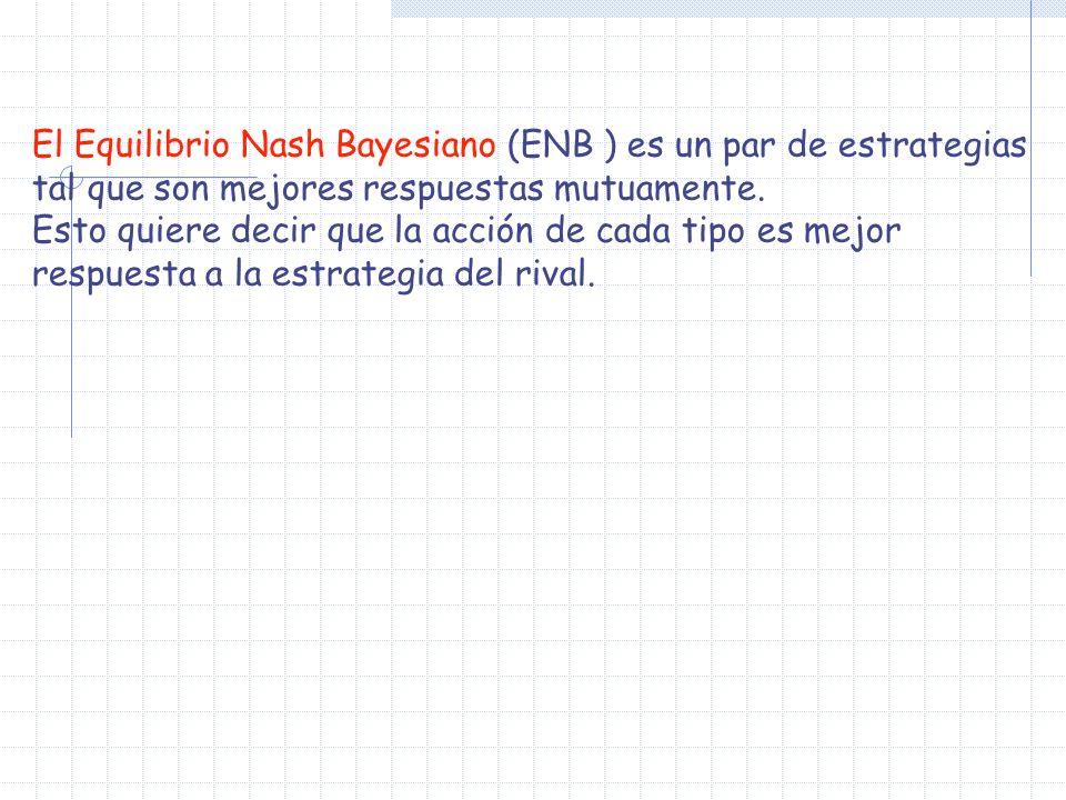 El Equilibrio Nash Bayesiano (ENB ) es un par de estrategias