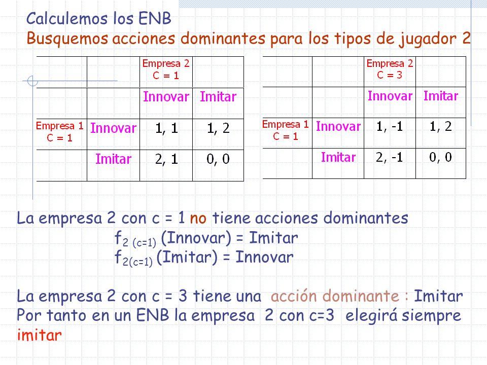 Calculemos los ENB Busquemos acciones dominantes para los tipos de jugador 2. La empresa 2 con c = 1 no tiene acciones dominantes.