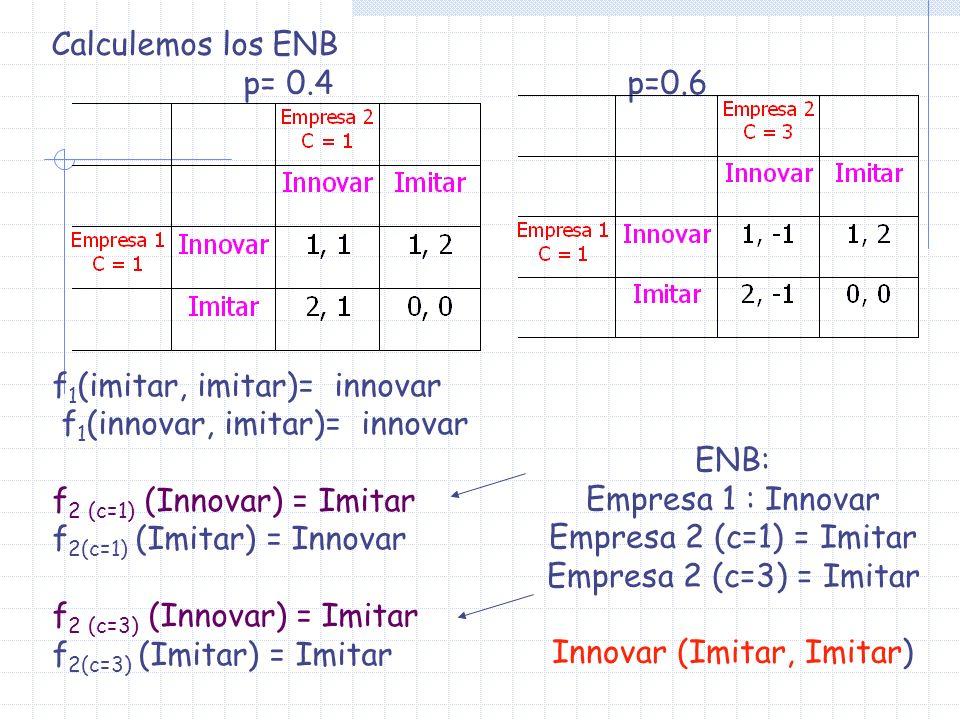 Innovar (Imitar, Imitar)