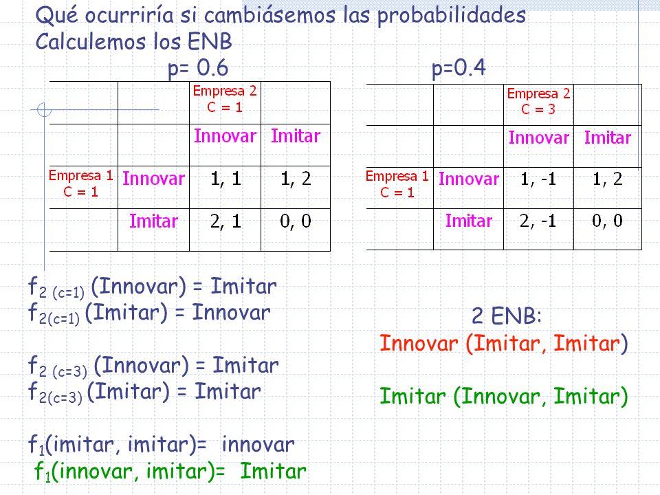 Qué ocurriría si cambiásemos las probabilidades Calculemos los ENB