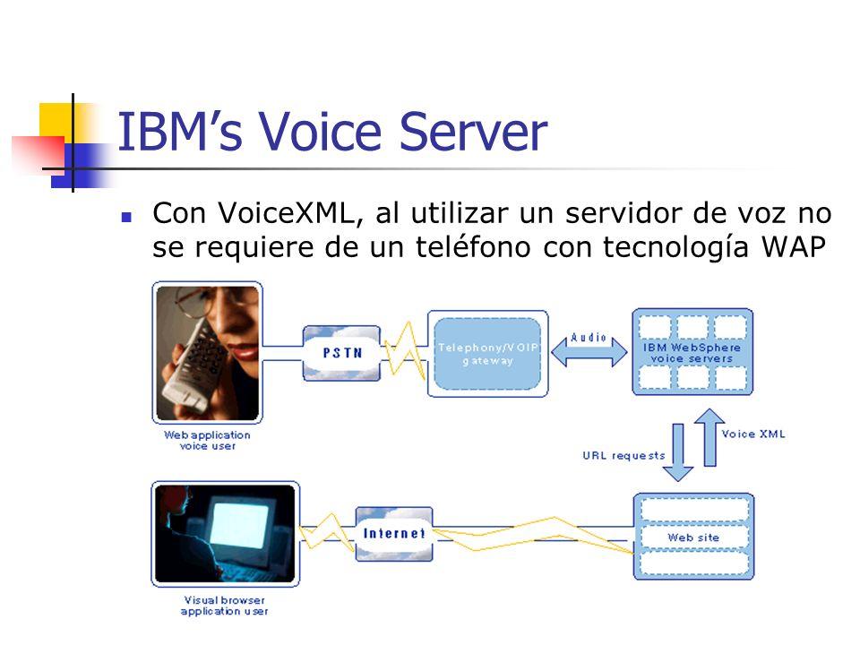 IBM's Voice Server Con VoiceXML, al utilizar un servidor de voz no se requiere de un teléfono con tecnología WAP.