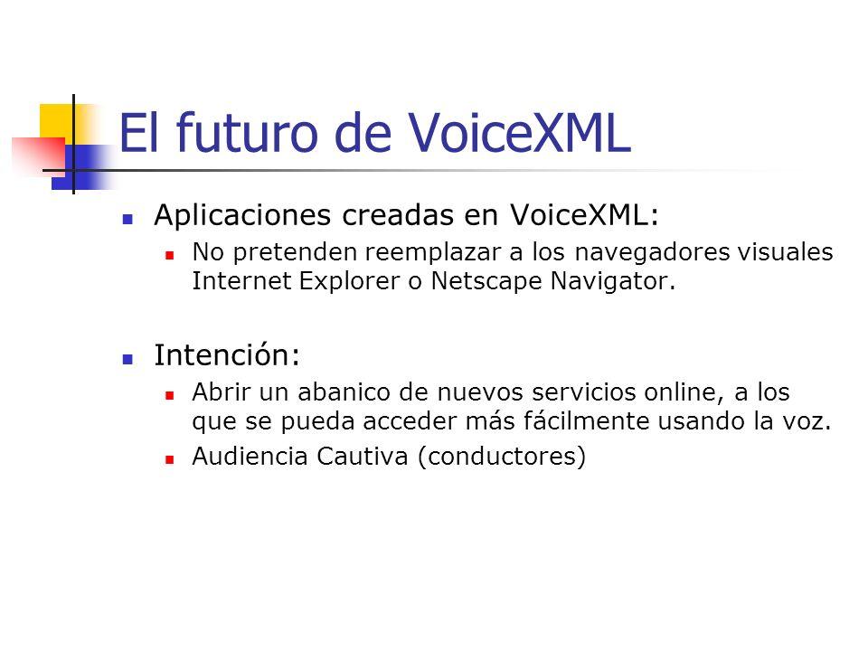 El futuro de VoiceXML Aplicaciones creadas en VoiceXML: Intención:
