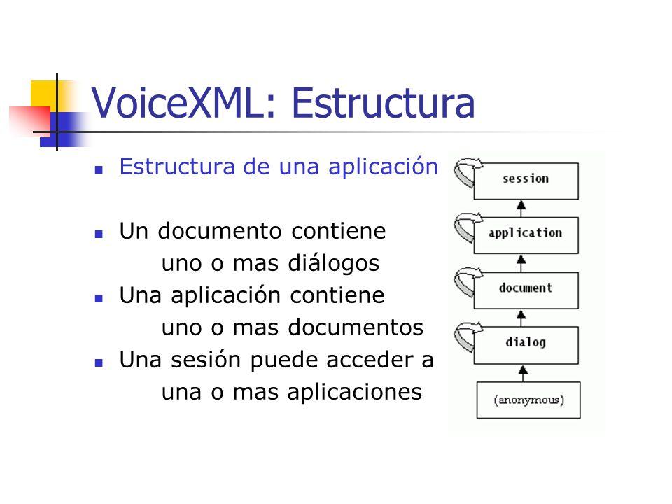 VoiceXML: Estructura Estructura de una aplicación