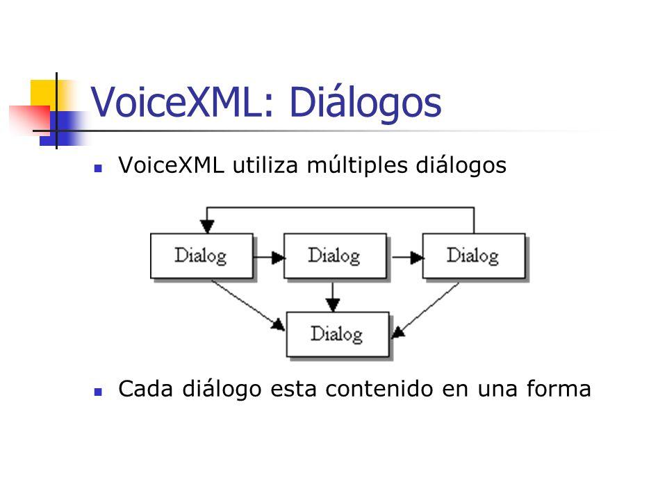 VoiceXML: Diálogos VoiceXML utiliza múltiples diálogos