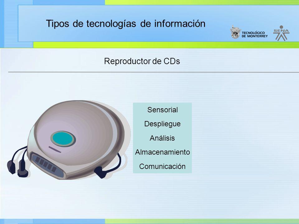 Reproductor de CDs Sensorial Despliegue Análisis Almacenamiento