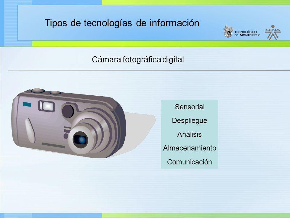 Cámara fotográfica digital
