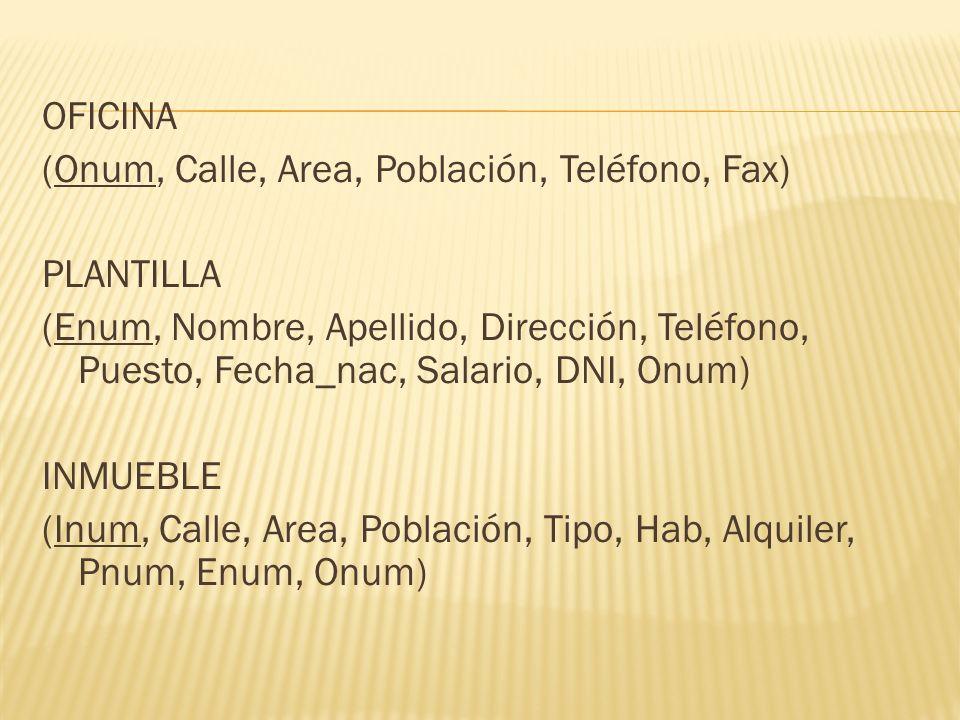 OFICINA(Onum, Calle, Area, Población, Teléfono, Fax) PLANTILLA. (Enum, Nombre, Apellido, Dirección, Teléfono, Puesto, Fecha_nac, Salario, DNI, Onum)