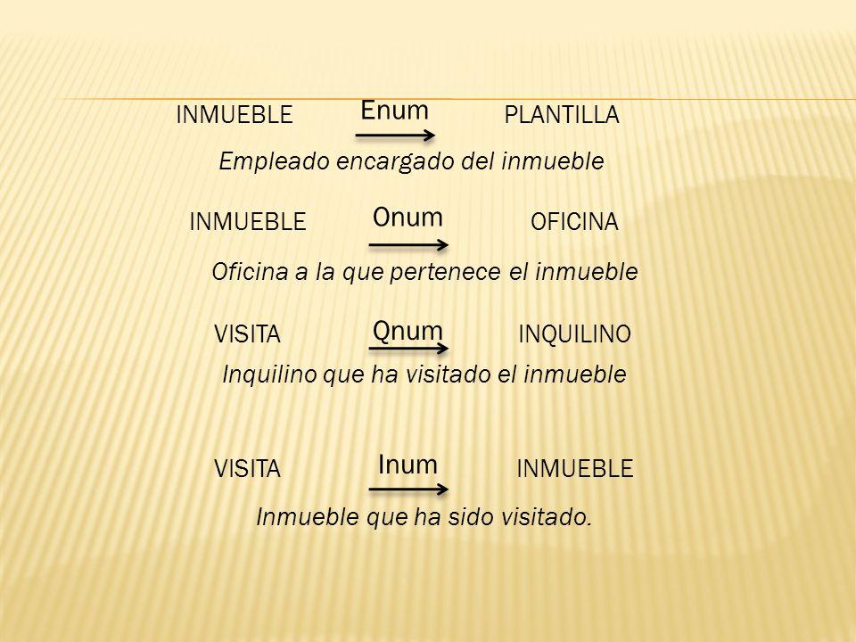 Enum Onum Qnum Inum INMUEBLE PLANTILLA Empleado encargado del inmueble