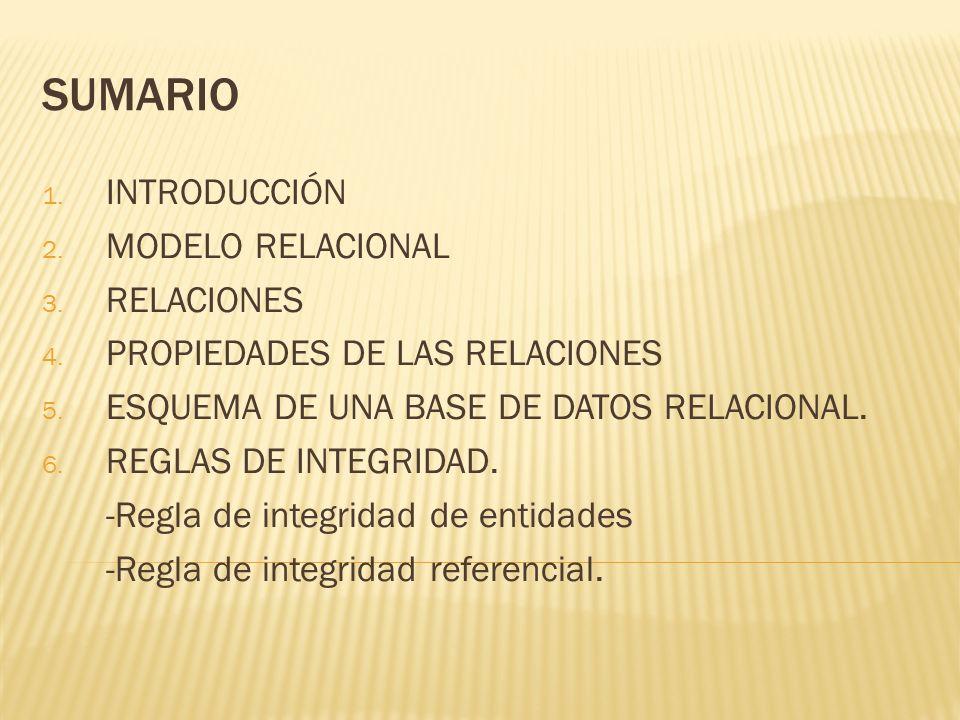 SUMARIO INTRODUCCIÓN MODELO RELACIONAL RELACIONES