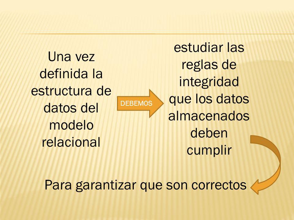 Una vez definida la estructura de datos del modelo relacional