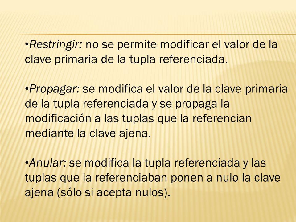 Restringir: no se permite modificar el valor de la clave primaria de la tupla referenciada.