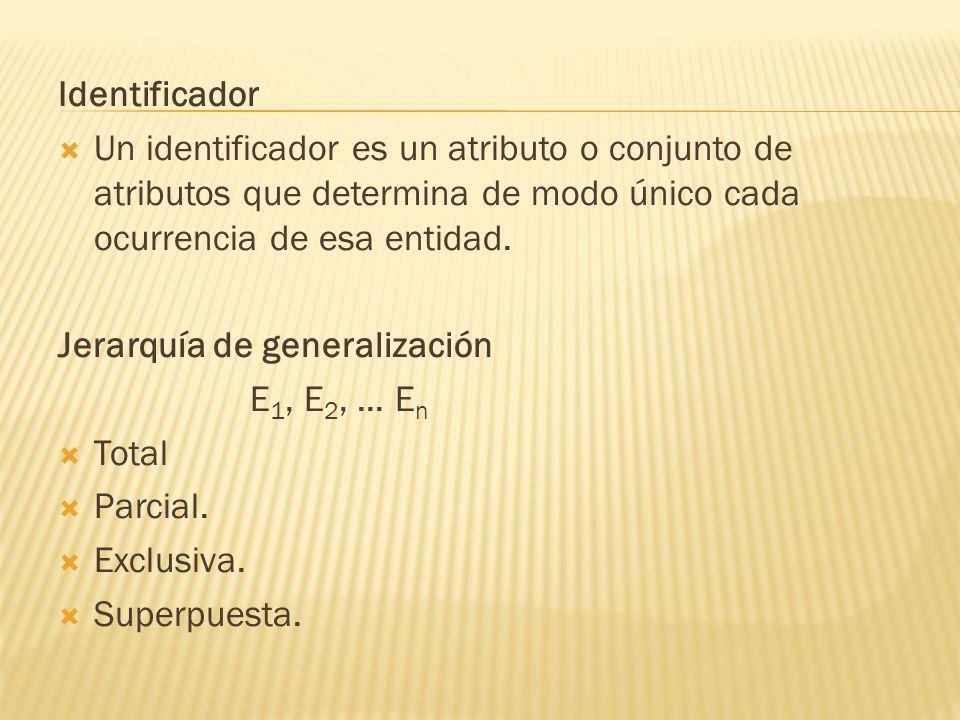IdentificadorUn identificador es un atributo o conjunto de atributos que determina de modo único cada ocurrencia de esa entidad.