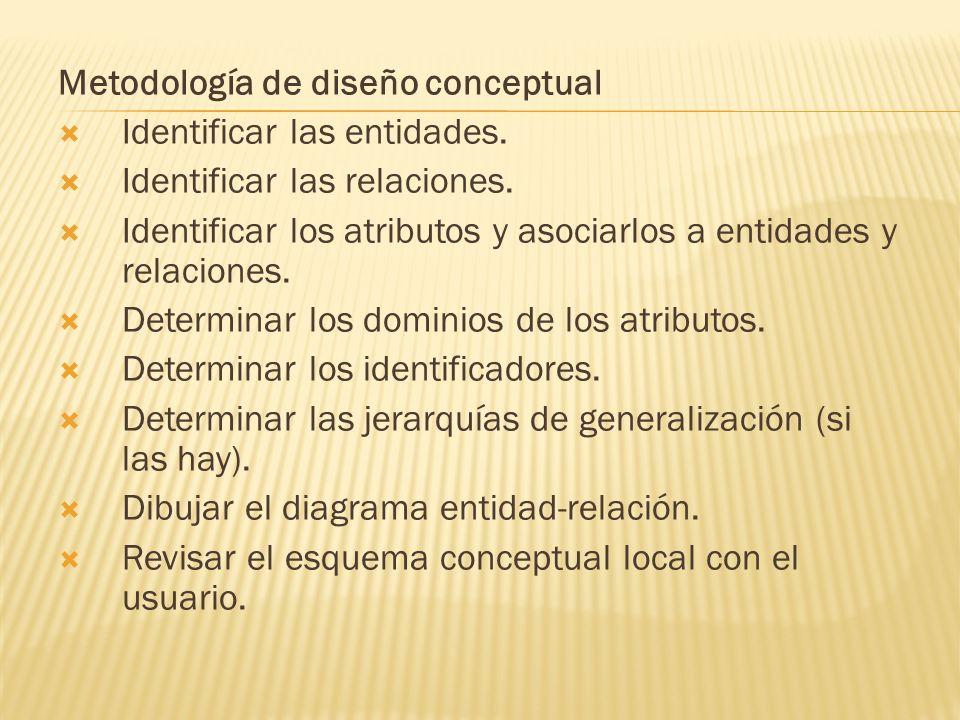 Metodología de diseño conceptual