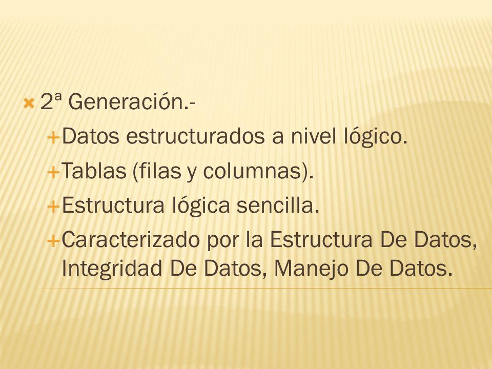 2ª Generación.- Datos estructurados a nivel lógico. Tablas (filas y columnas). Estructura lógica sencilla.
