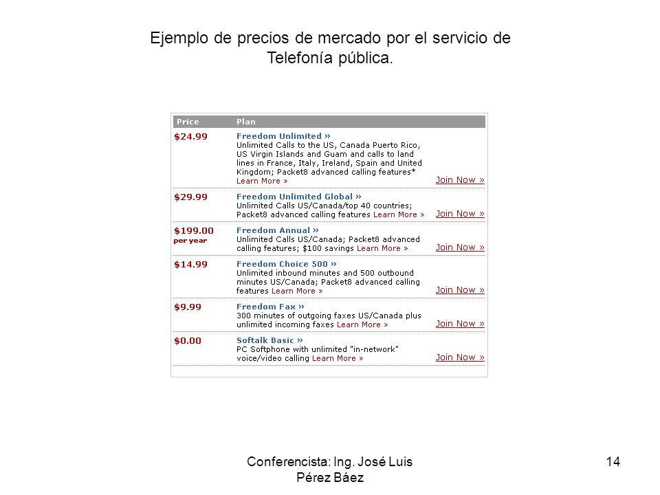 Ejemplo de precios de mercado por el servicio de Telefonía pública.