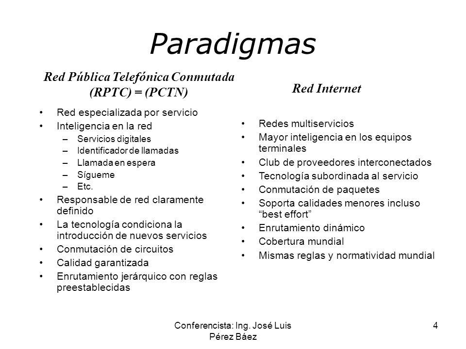 Red Pública Telefónica Conmutada