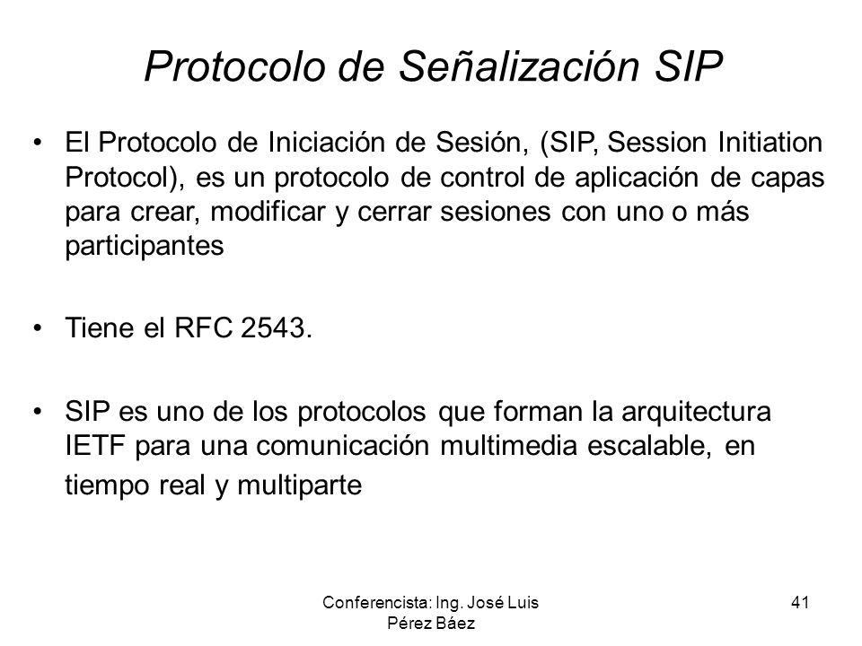 Protocolo de Señalización SIP