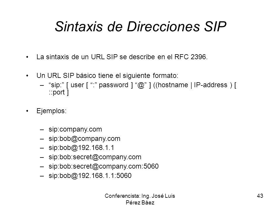 Sintaxis de Direcciones SIP