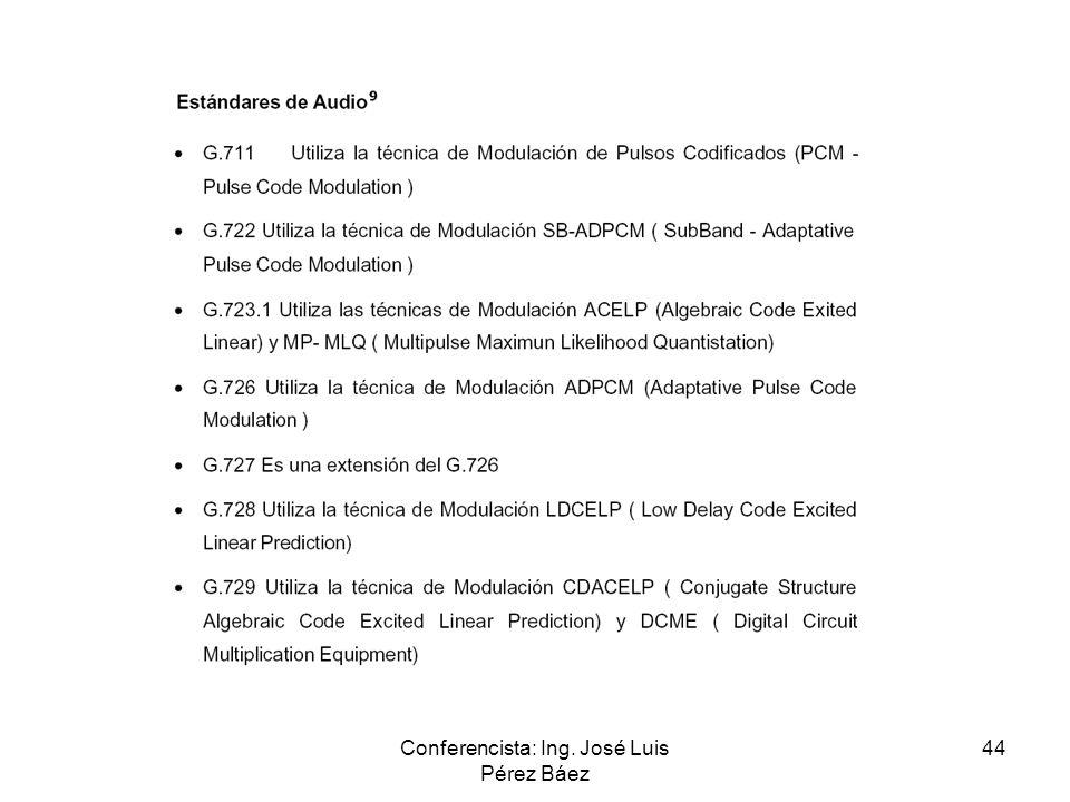 Conferencista: Ing. José Luis Pérez Báez