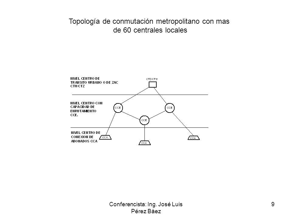 Topología de conmutación metropolitano con mas de 60 centrales locales