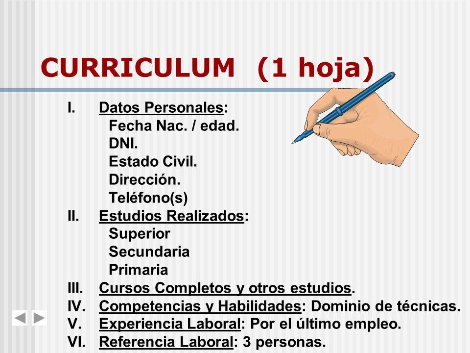 CURRICULUM (1 hoja) Datos Personales: Fecha Nac. / edad. DNI.
