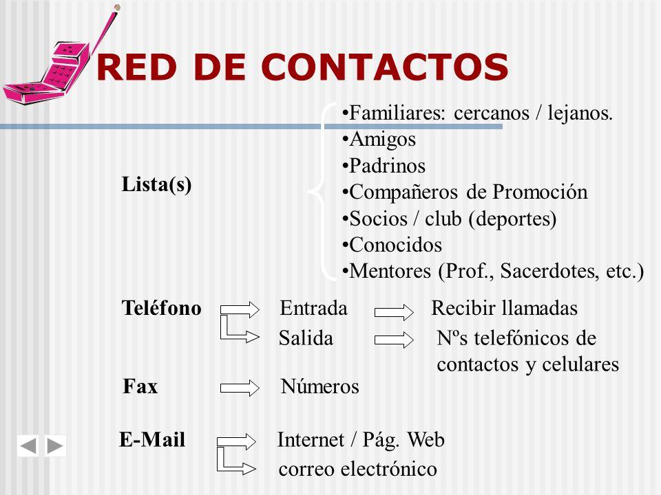 RED DE CONTACTOS Familiares: cercanos / lejanos. Amigos Padrinos