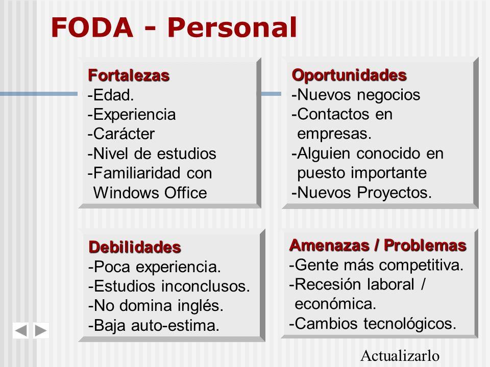 FODA - Personal Fortalezas Oportunidades Edad. Nuevos negocios
