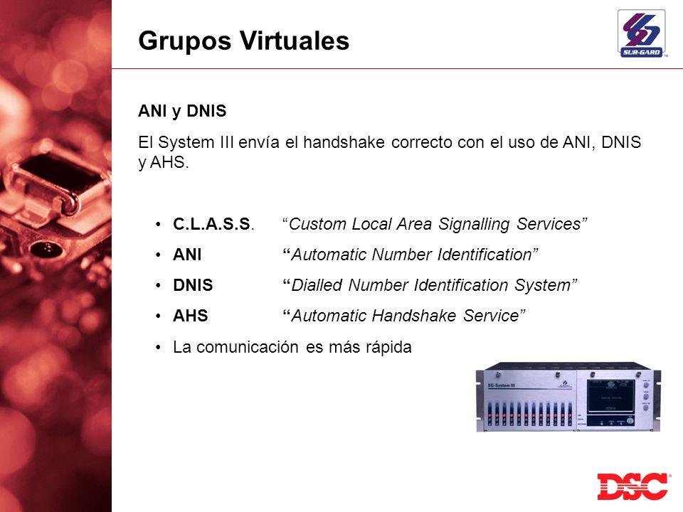 Grupos Virtuales ANI y DNIS