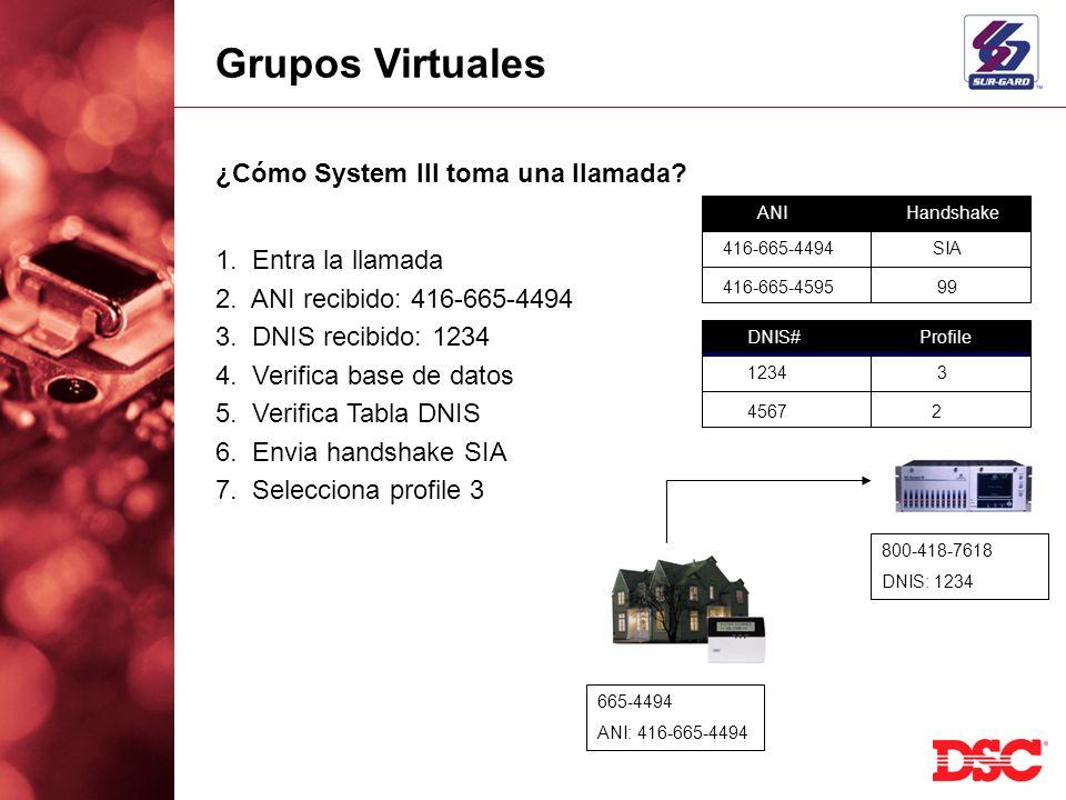 Grupos Virtuales ¿Cómo System III toma una llamada