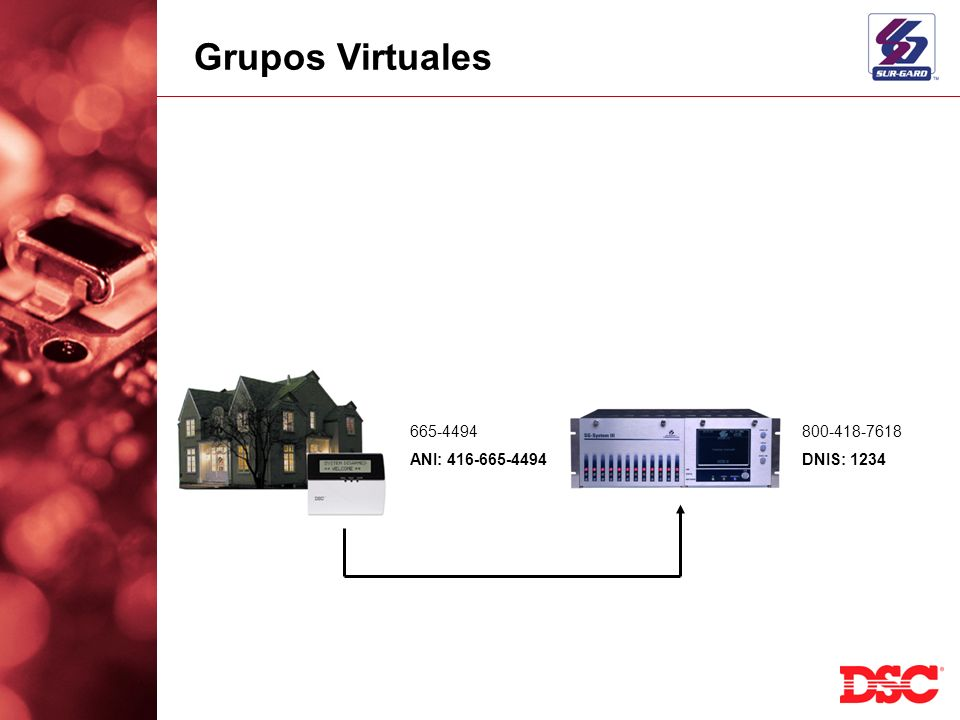 Grupos Virtuales 665-4494 ANI: 416-665-4494 800-418-7618 DNIS: 1234