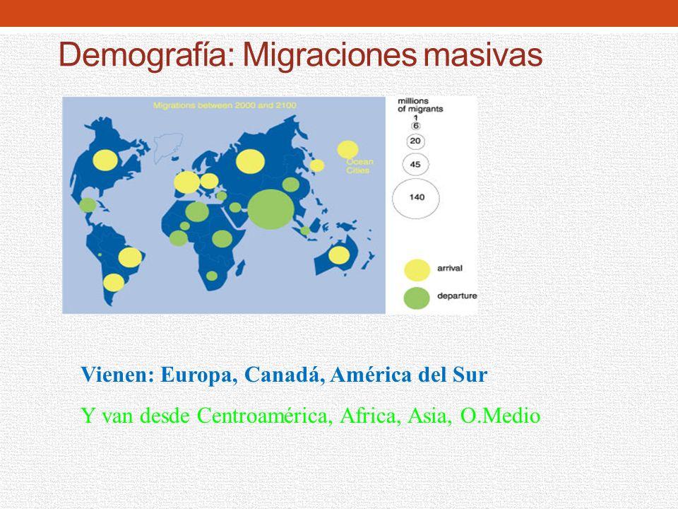 Demografía: Migraciones masivas
