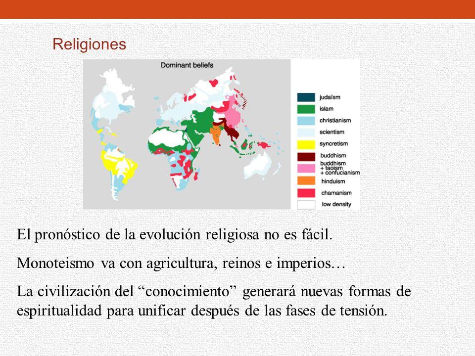 Religiones El pronóstico de la evolución religiosa no es fácil. Monoteismo va con agricultura, reinos e imperios…