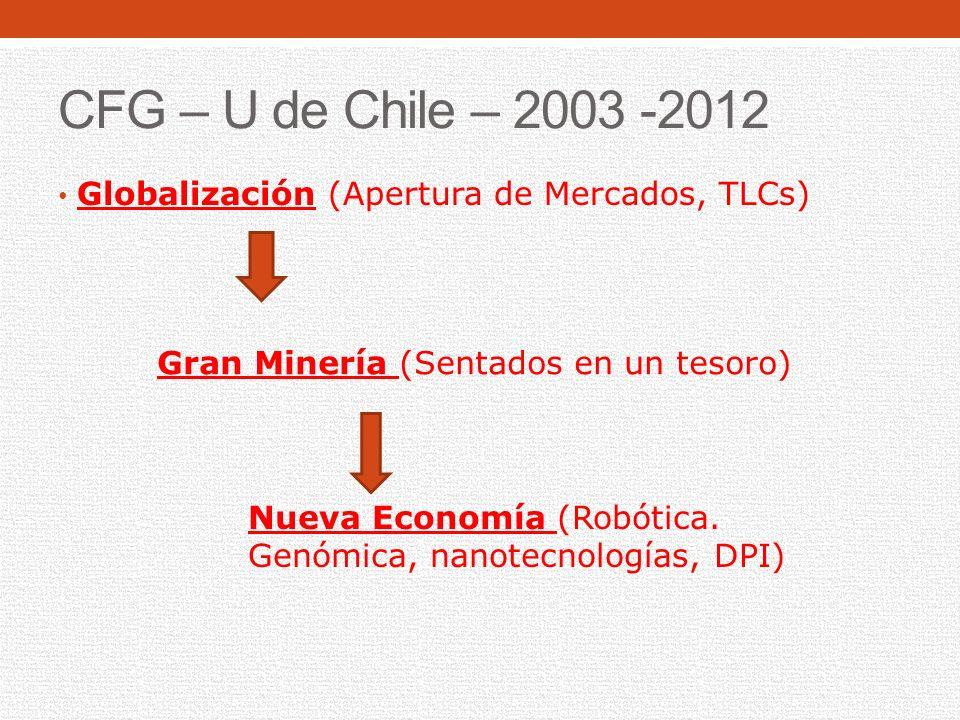 CFG – U de Chile – 2003 -2012 Globalización (Apertura de Mercados, TLCs) Gran Minería (Sentados en un tesoro)