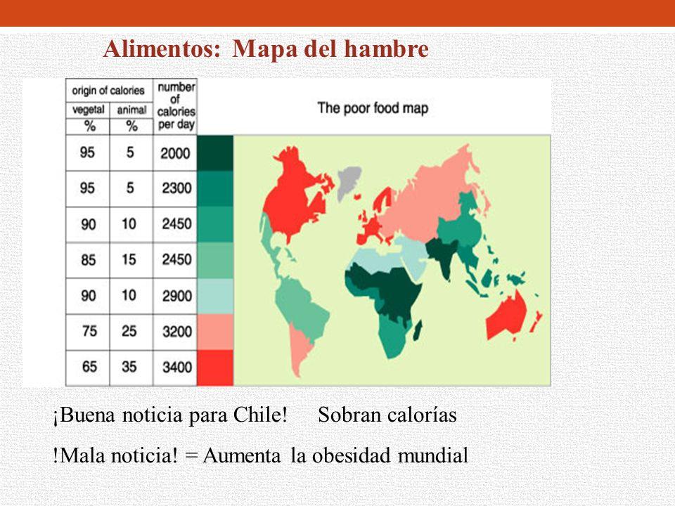 Alimentos: Mapa del hambre