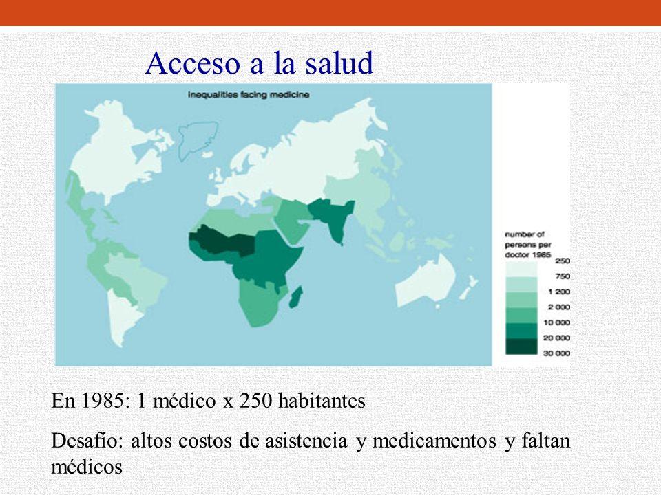 Acceso a la salud En 1985: 1 médico x 250 habitantes
