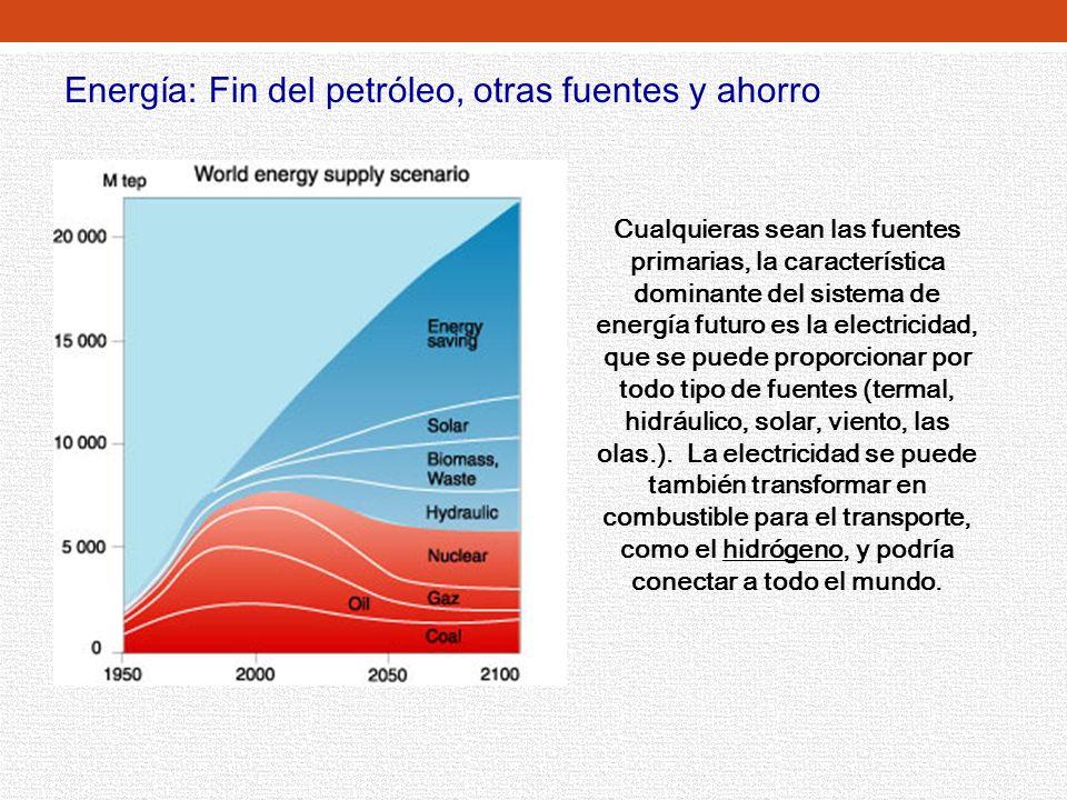 Energía: Fin del petróleo, otras fuentes y ahorro