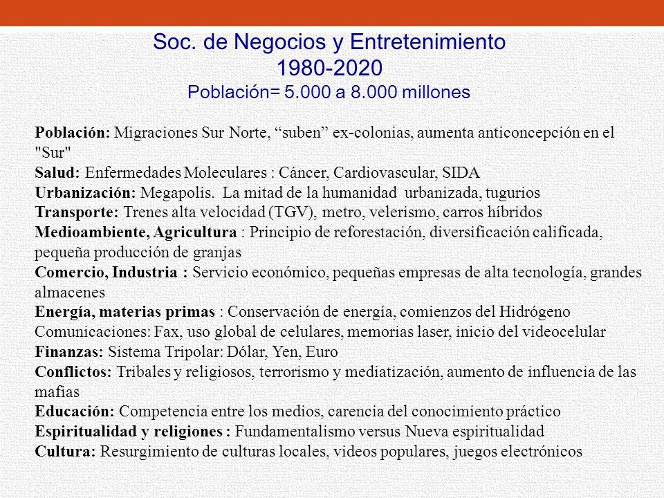 Soc. de Negocios y Entretenimiento