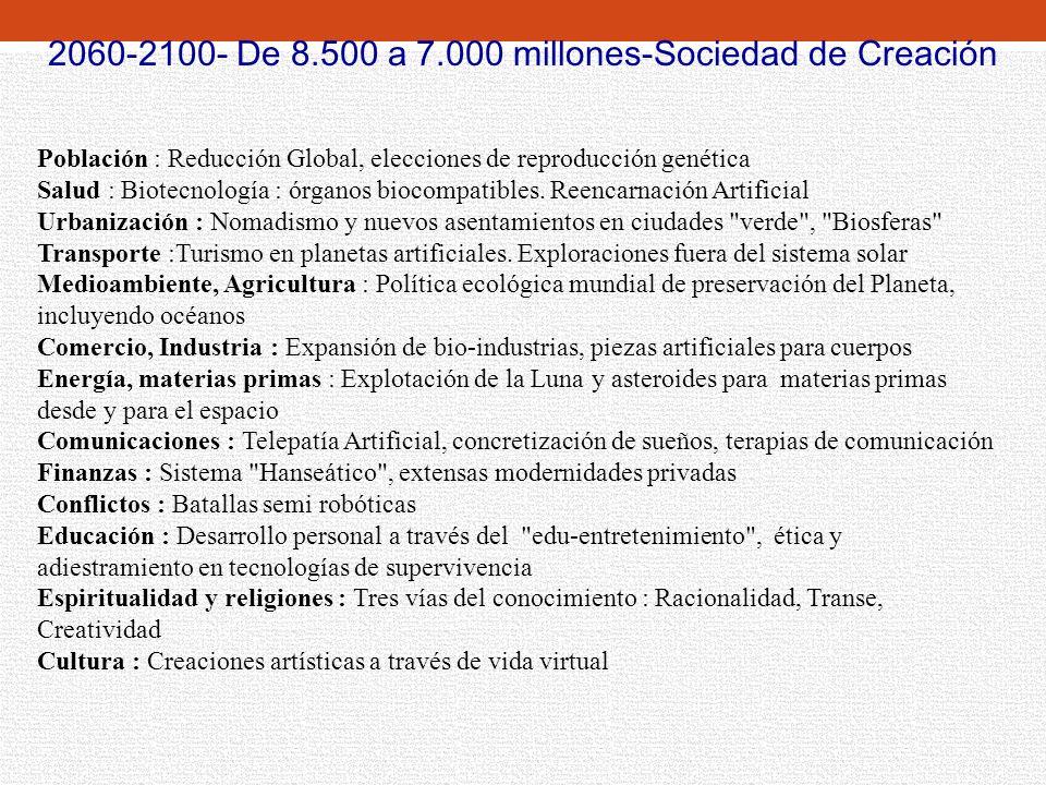 2060-2100- De 8.500 a 7.000 millones-Sociedad de Creación