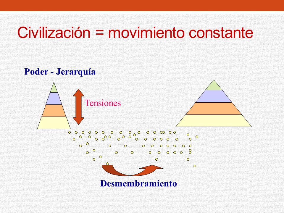 Civilización = movimiento constante