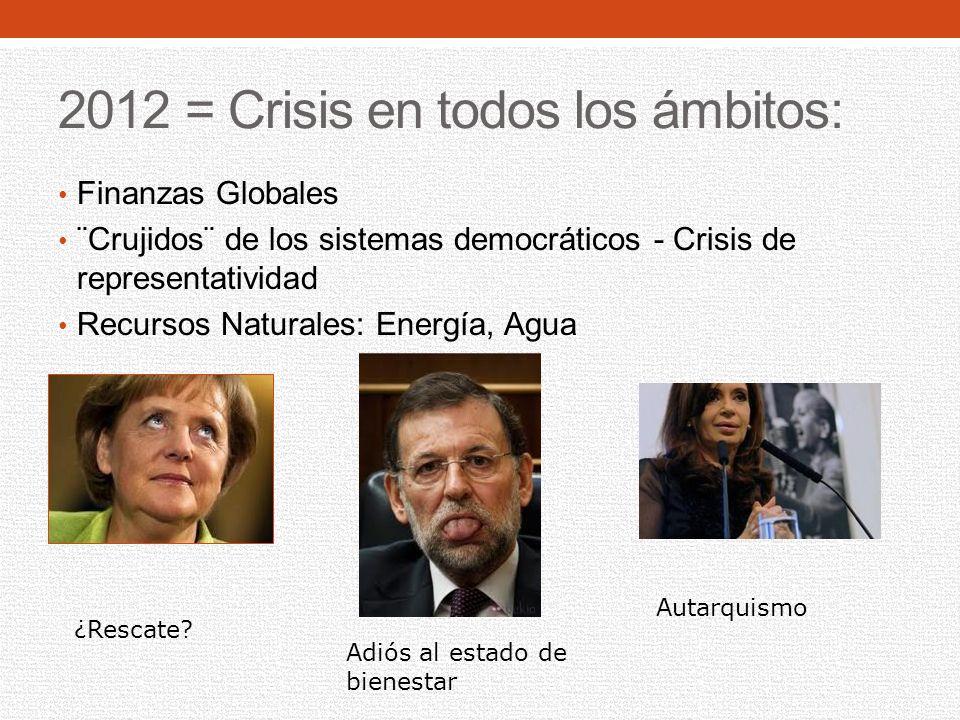 2012 = Crisis en todos los ámbitos: