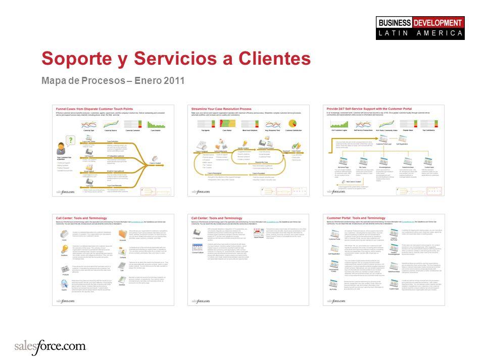 Soporte y Servicios a Clientes