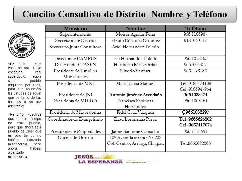 Concilio Consultivo de Distrito Nombre y Teléfono
