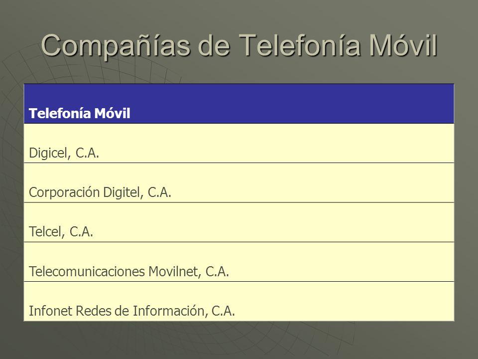 Compañías de Telefonía Móvil