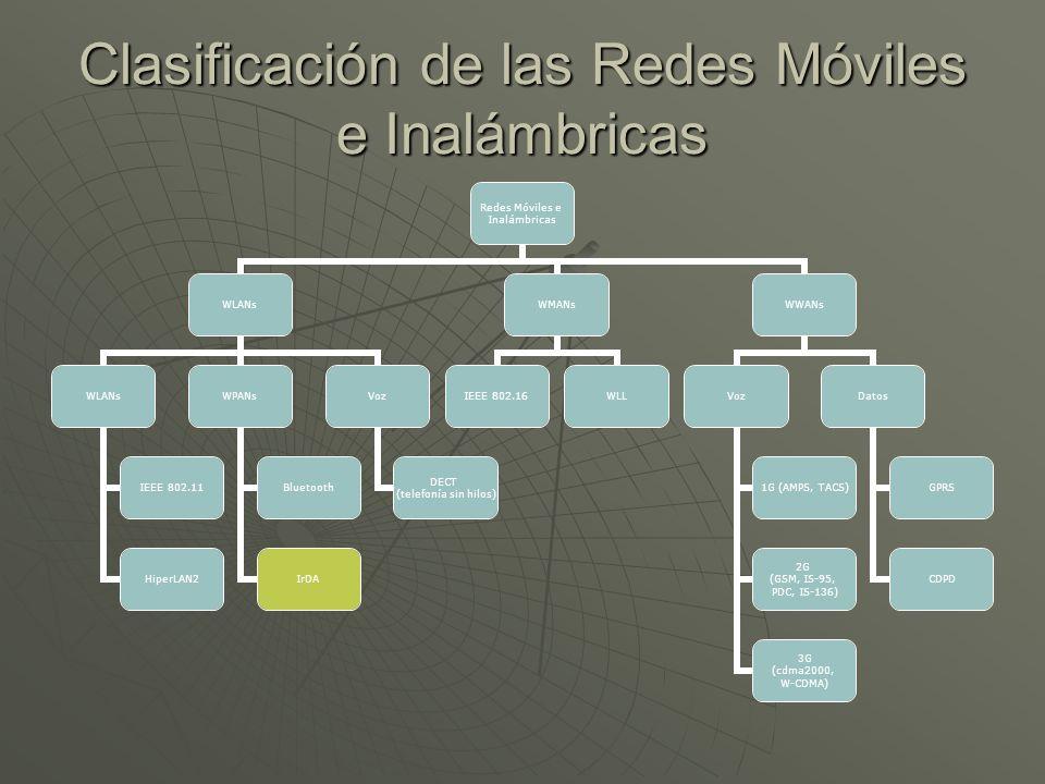 Clasificación de las Redes Móviles e Inalámbricas
