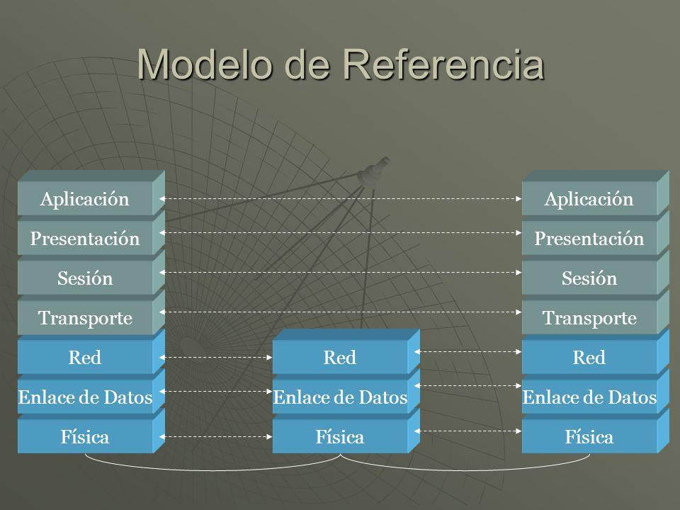 Modelo de Referencia Aplicación Aplicación Presentación Presentación