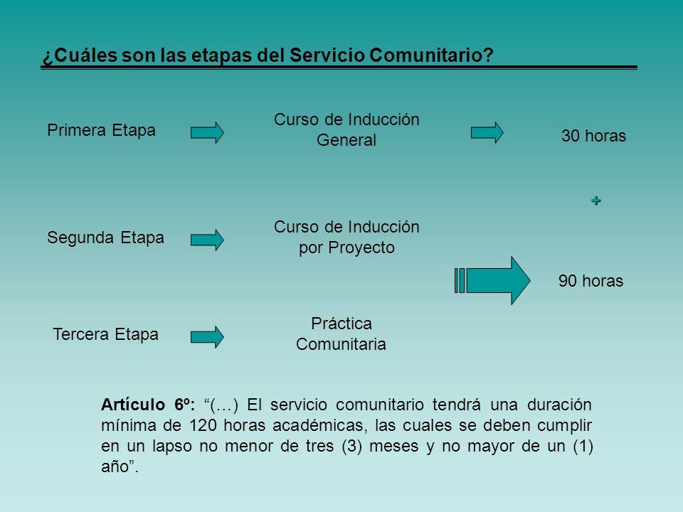 ¿Cuáles son las etapas del Servicio Comunitario